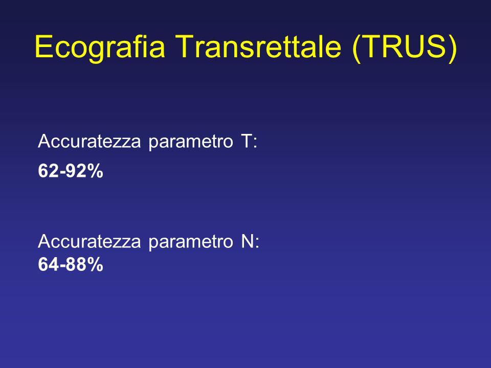 Ecografia Transrettale (TRUS)