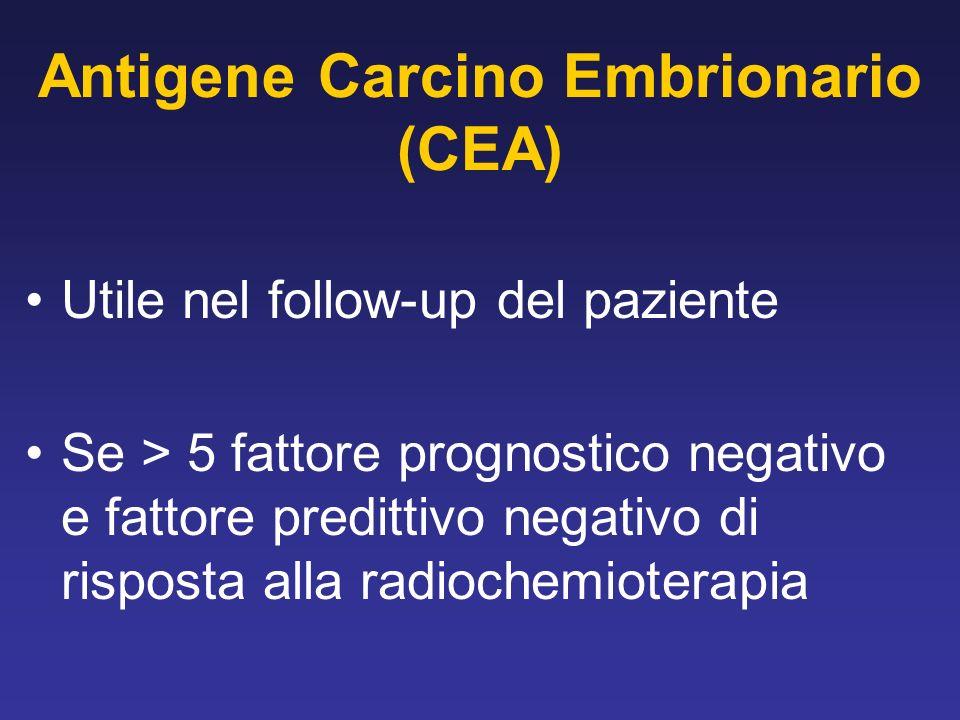 Antigene Carcino Embrionario (CEA)
