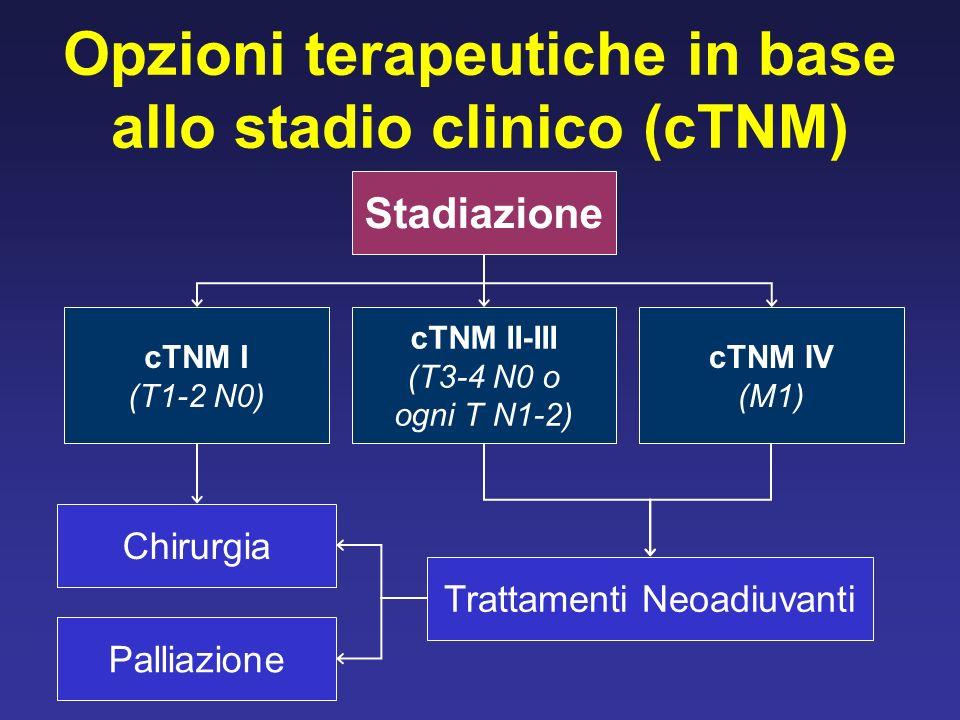 Opzioni terapeutiche in base allo stadio clinico (cTNM)