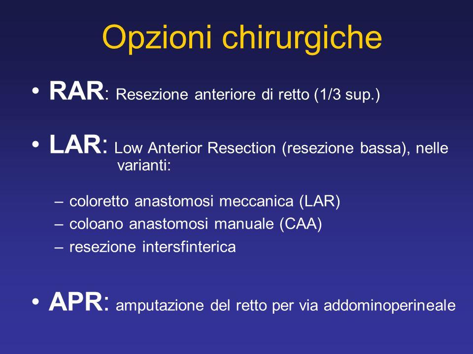 Opzioni chirurgiche RAR: Resezione anteriore di retto (1/3 sup.)