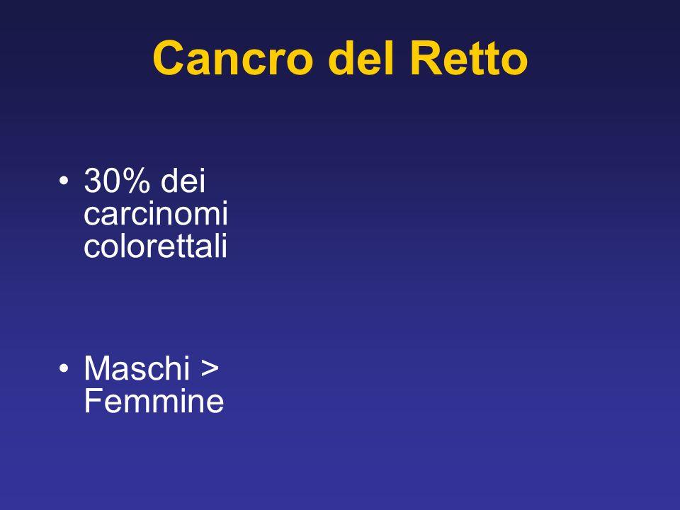 Cancro del Retto 30% dei carcinomi colorettali Maschi > Femmine