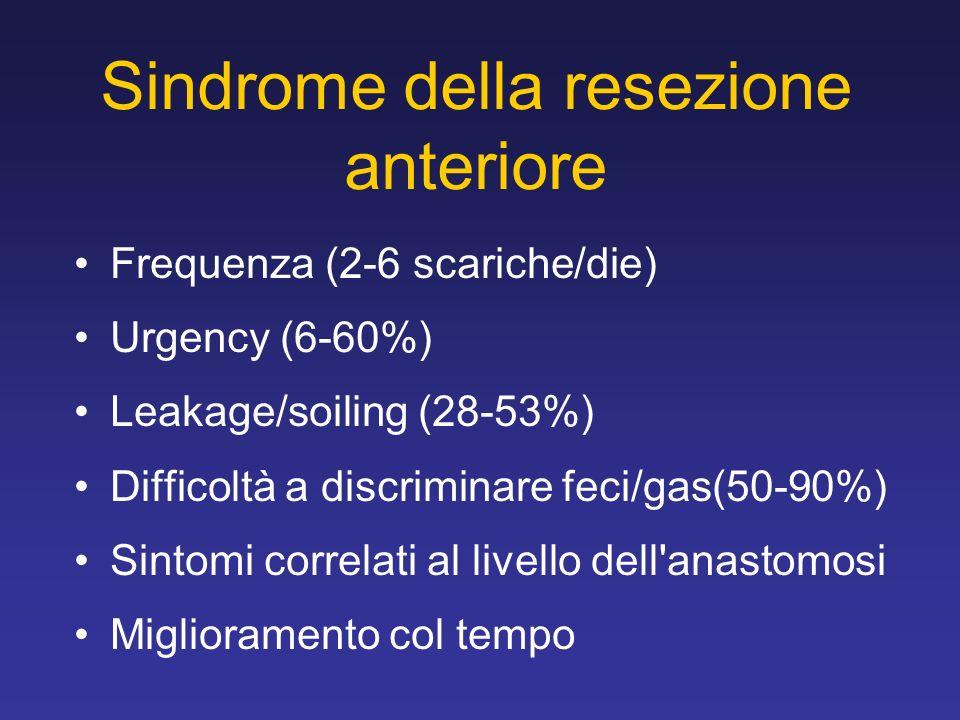 Sindrome della resezione anteriore
