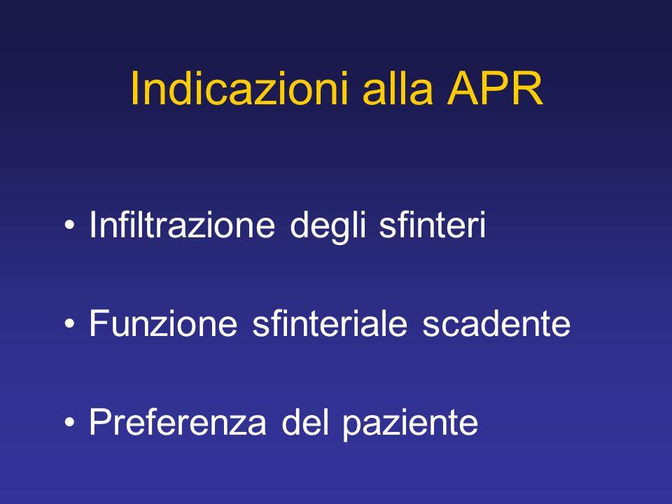 Indicazioni alla APR Infiltrazione degli sfinteri