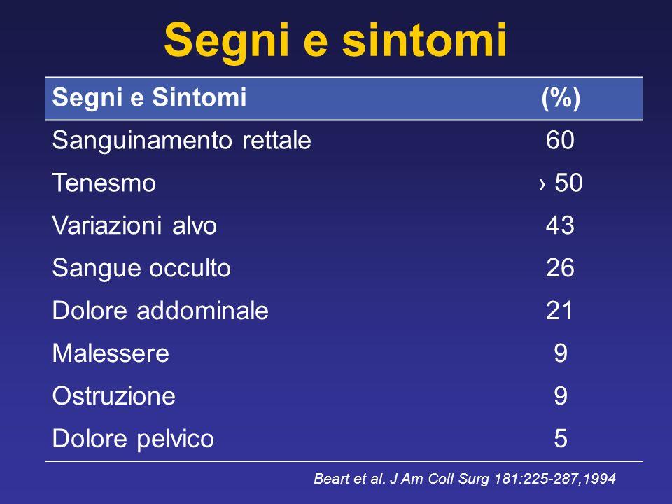 Segni e sintomi Segni e Sintomi (%) Sanguinamento rettale 60 Tenesmo