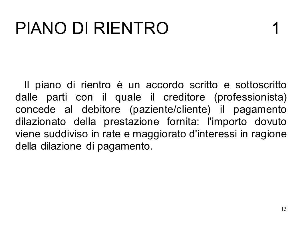 PIANO DI RIENTRO 1