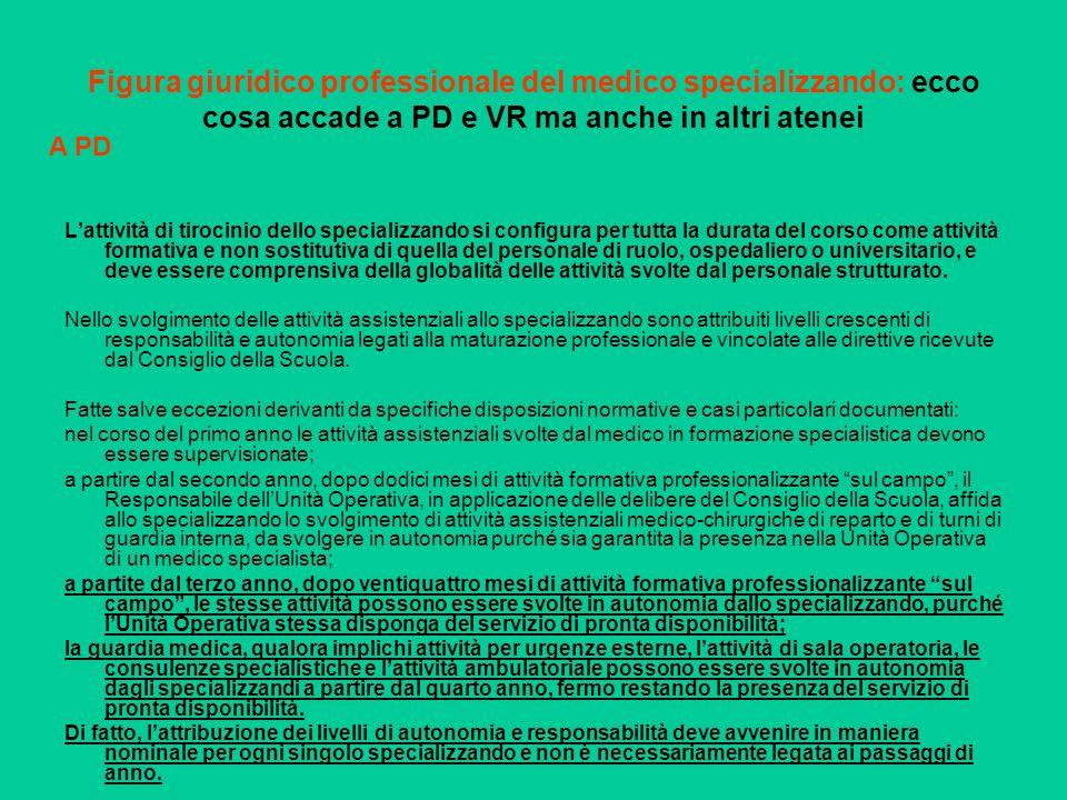 Figura giuridico professionale del medico specializzando: ecco cosa accade a PD e VR ma anche in altri atenei