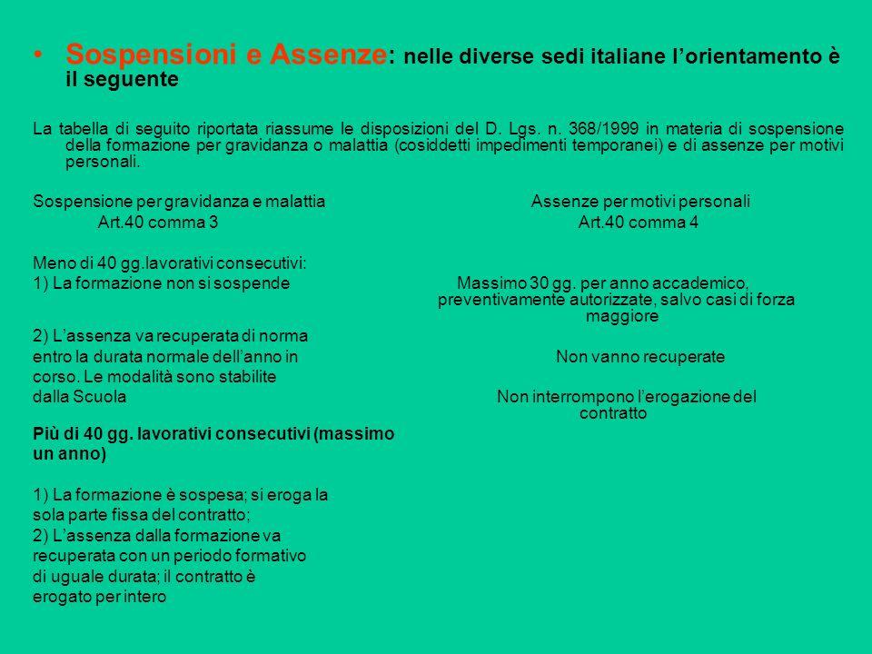 Sospensioni e Assenze: nelle diverse sedi italiane l'orientamento è il seguente