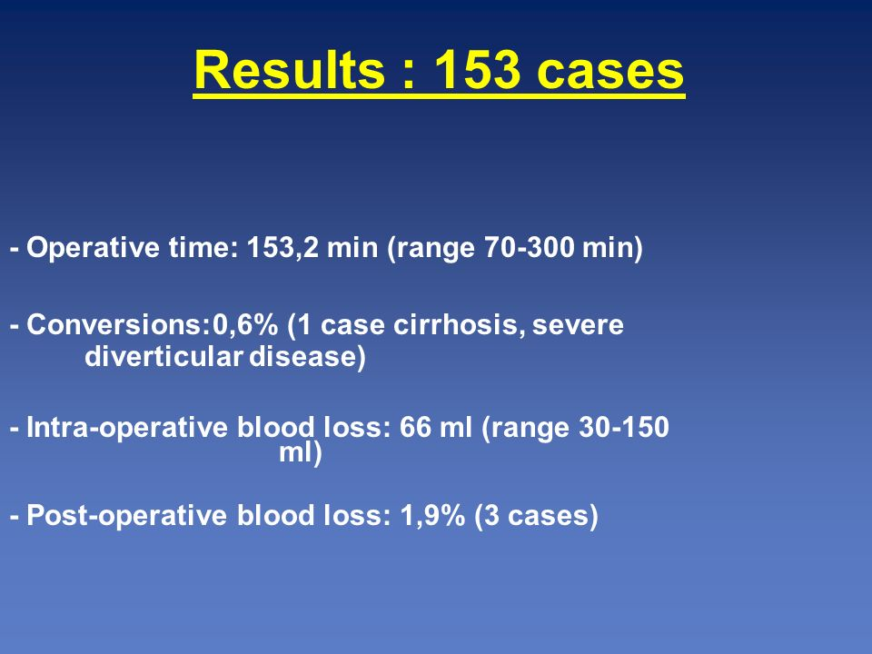 Results : 153 cases - Operative time: 153,2 min (range 70-300 min)