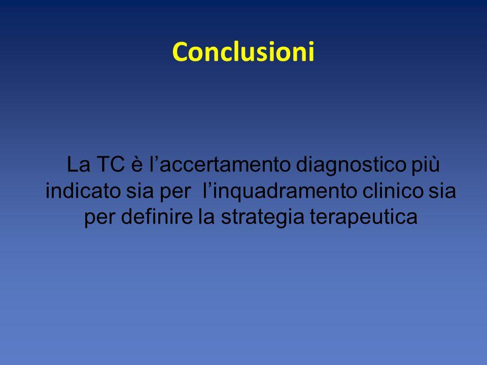 Conclusioni La TC è l'accertamento diagnostico più indicato sia per l'inquadramento clinico sia per definire la strategia terapeutica.