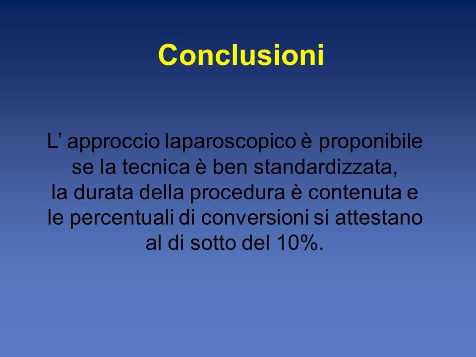 Conclusioni L' approccio laparoscopico è proponibile se la tecnica è ben standardizzata,