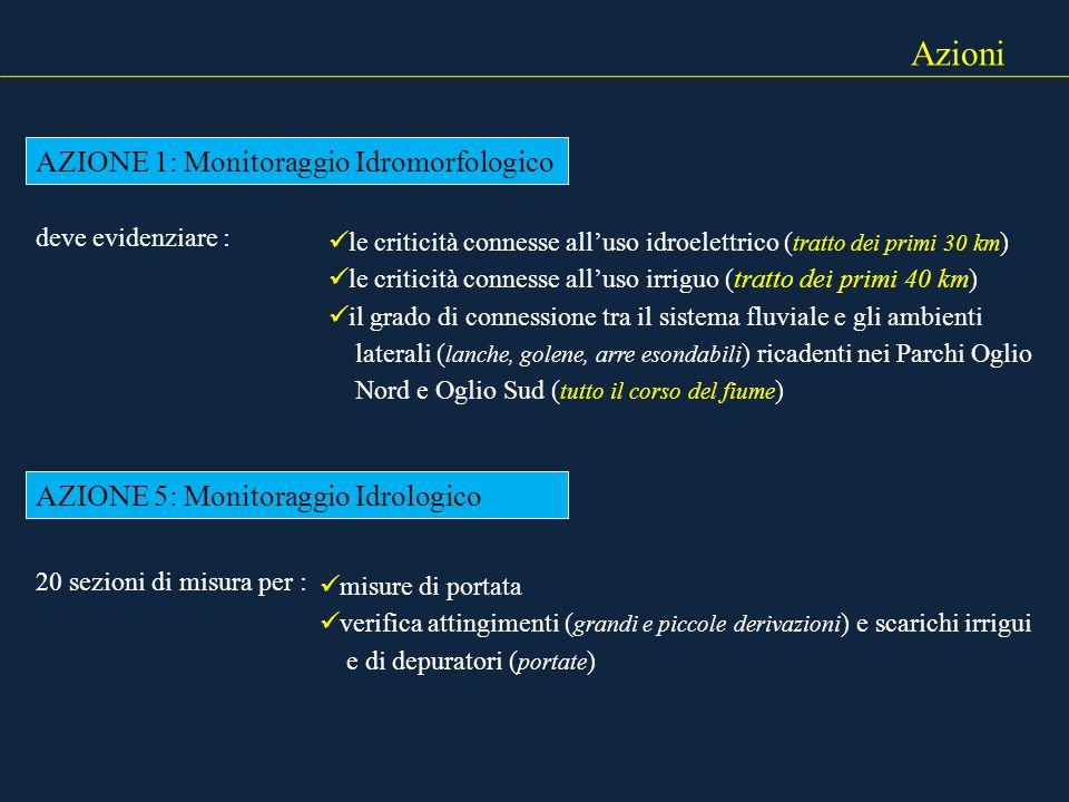 Azioni AZIONE 1: Monitoraggio Idromorfologico