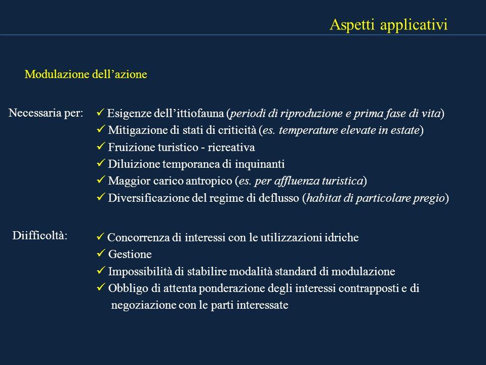 Aspetti applicativi Modulazione dell'azione Necessaria per: