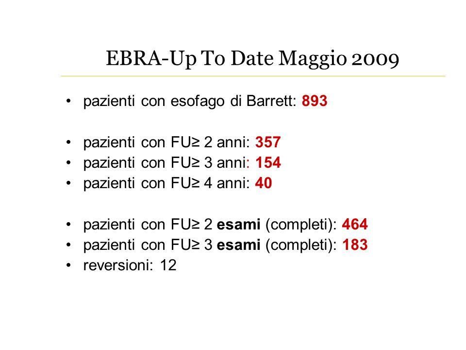 EBRA-Up To Date Maggio 2009 pazienti con esofago di Barrett: 893