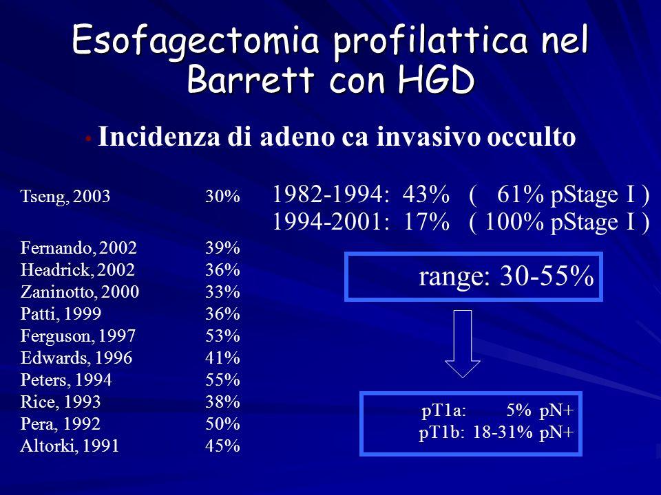 Esofagectomia profilattica nel Barrett con HGD