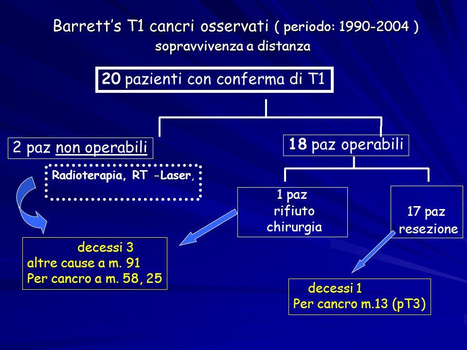 Radioterapia, RT -Laser,