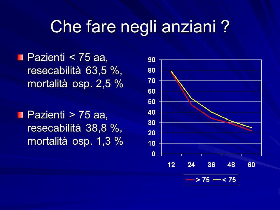 Che fare negli anziani . Pazienti < 75 aa, resecabilità 63,5 %, mortalità osp.
