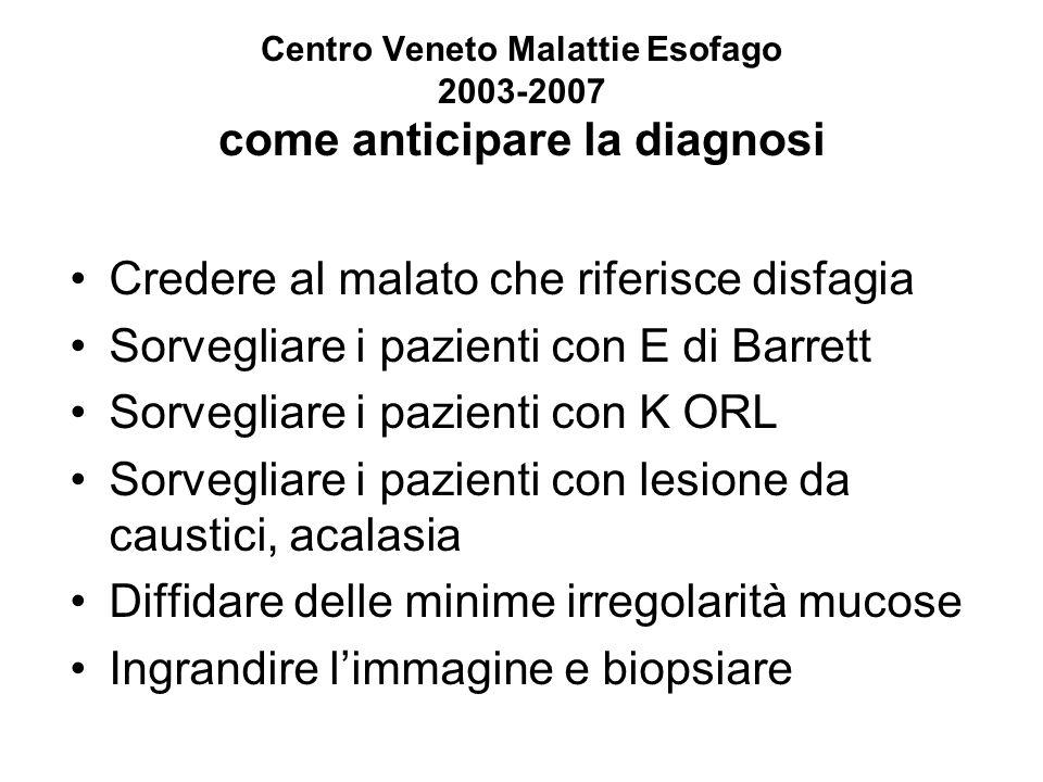 Centro Veneto Malattie Esofago 2003-2007 come anticipare la diagnosi