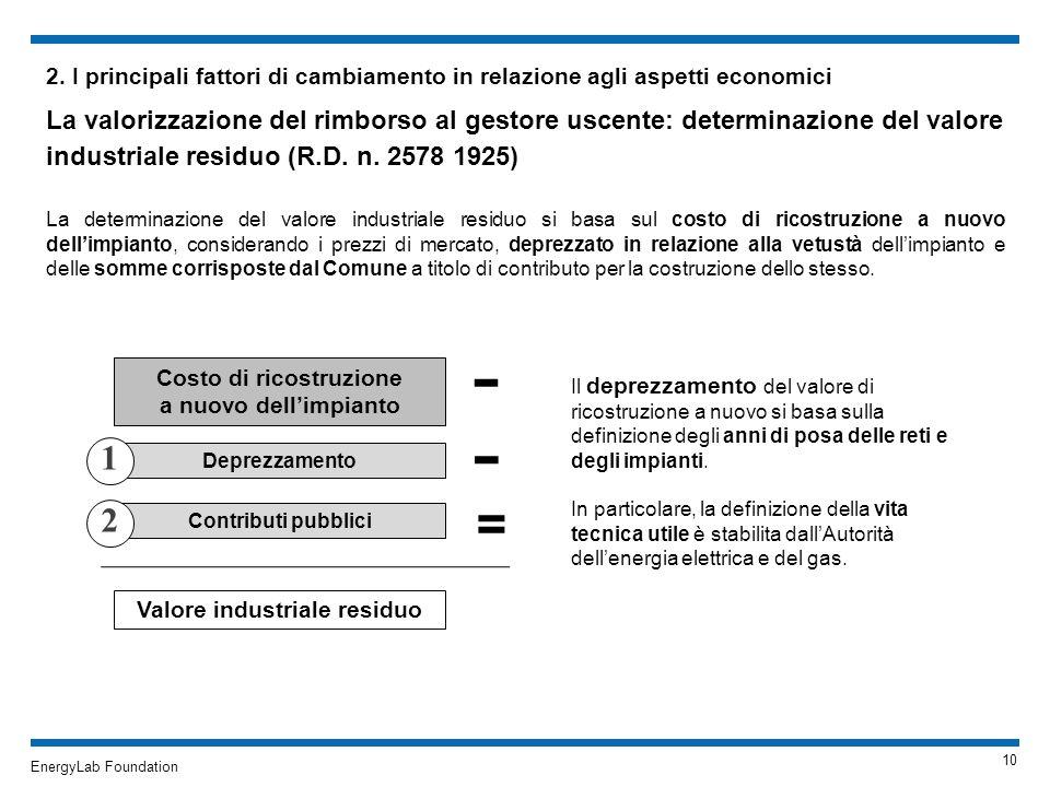 Costo di ricostruzione Valore industriale residuo