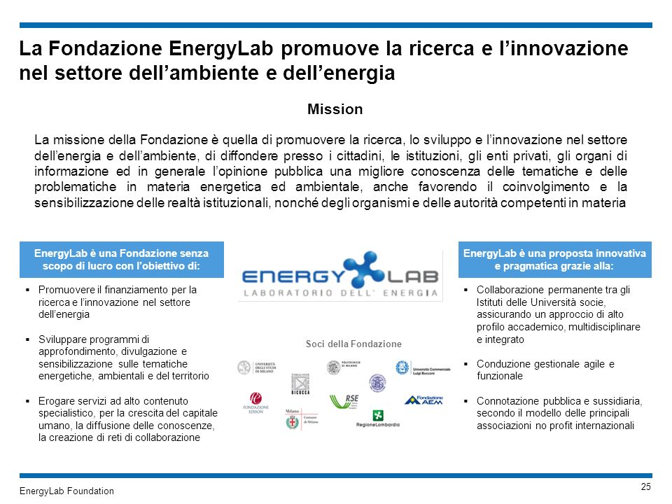 La Fondazione EnergyLab promuove la ricerca e l'innovazione nel settore dell'ambiente e dell'energia