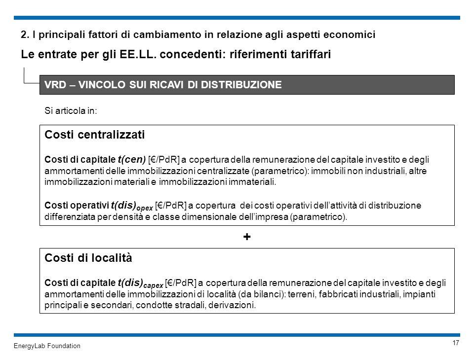 + Le entrate per gli EE.LL. concedenti: riferimenti tariffari