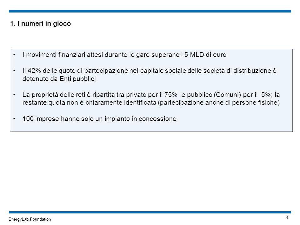 I movimenti finanziari attesi durante le gare superano i 5 MLD di euro