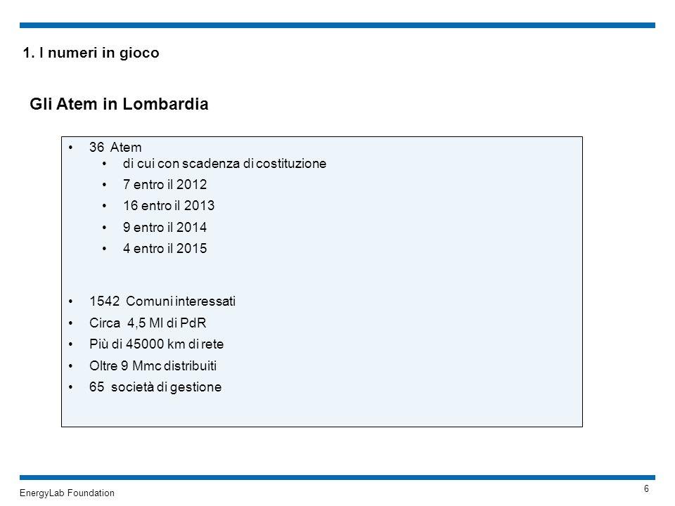 Gli Atem in Lombardia 1. I numeri in gioco 36 Atem