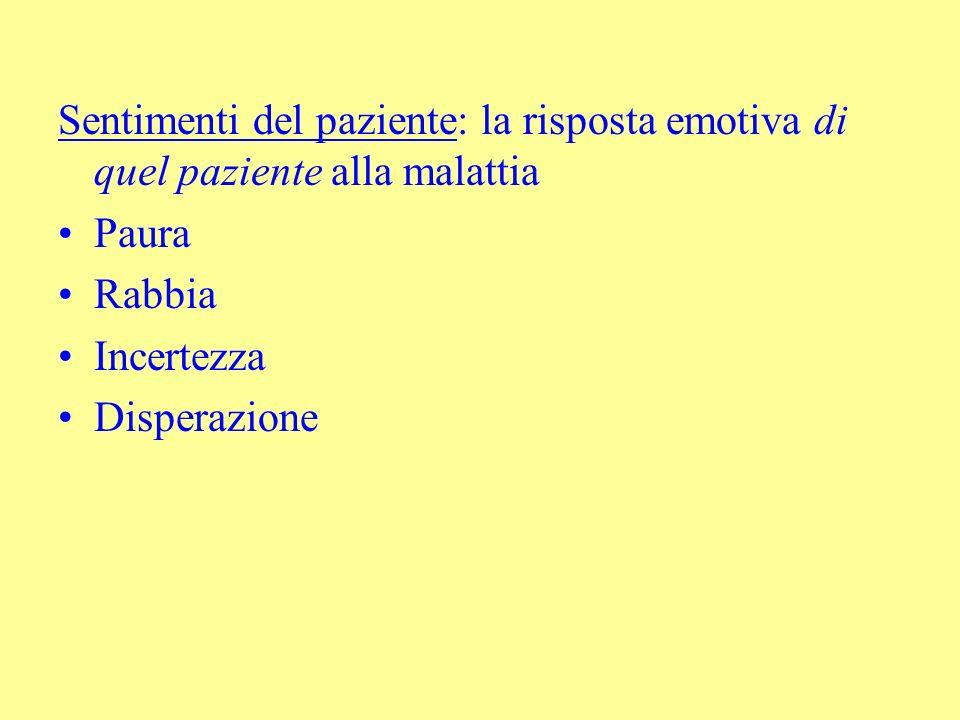 Sentimenti del paziente: la risposta emotiva di quel paziente alla malattia
