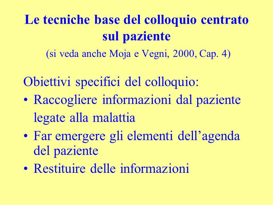 Le tecniche base del colloquio centrato sul paziente (si veda anche Moja e Vegni, 2000, Cap. 4)