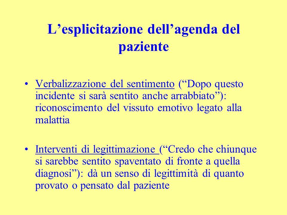 L'esplicitazione dell'agenda del paziente