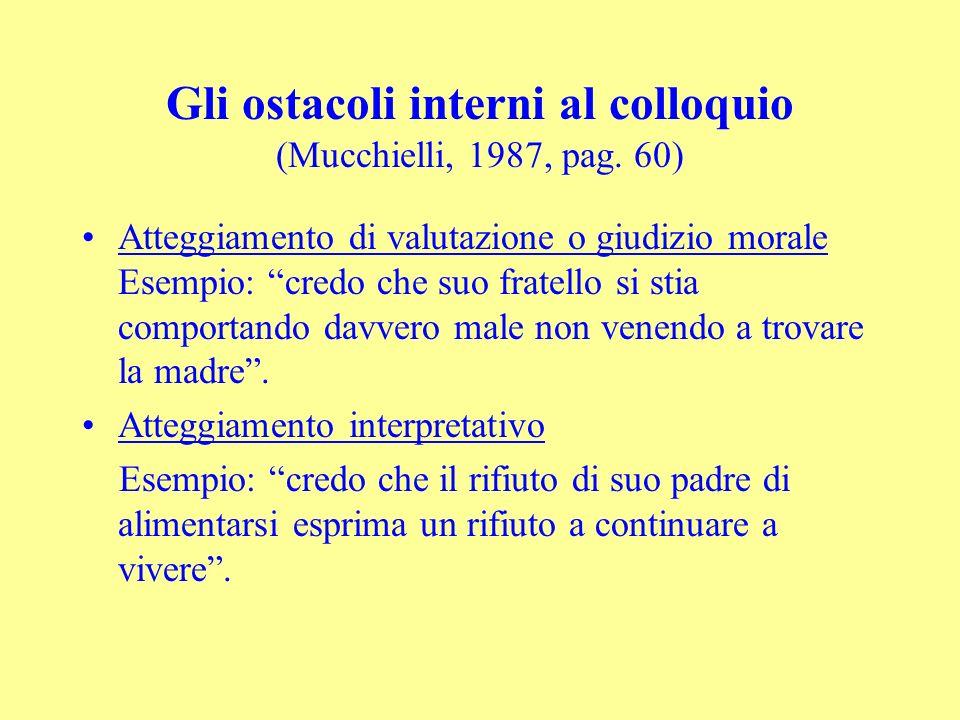 Gli ostacoli interni al colloquio (Mucchielli, 1987, pag. 60)