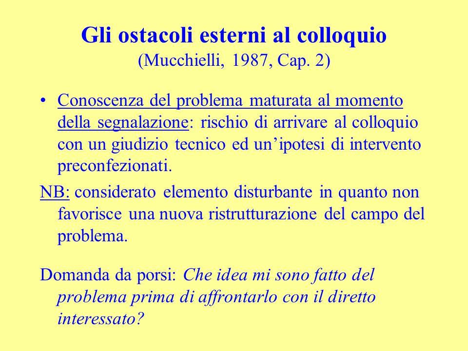 Gli ostacoli esterni al colloquio (Mucchielli, 1987, Cap. 2)