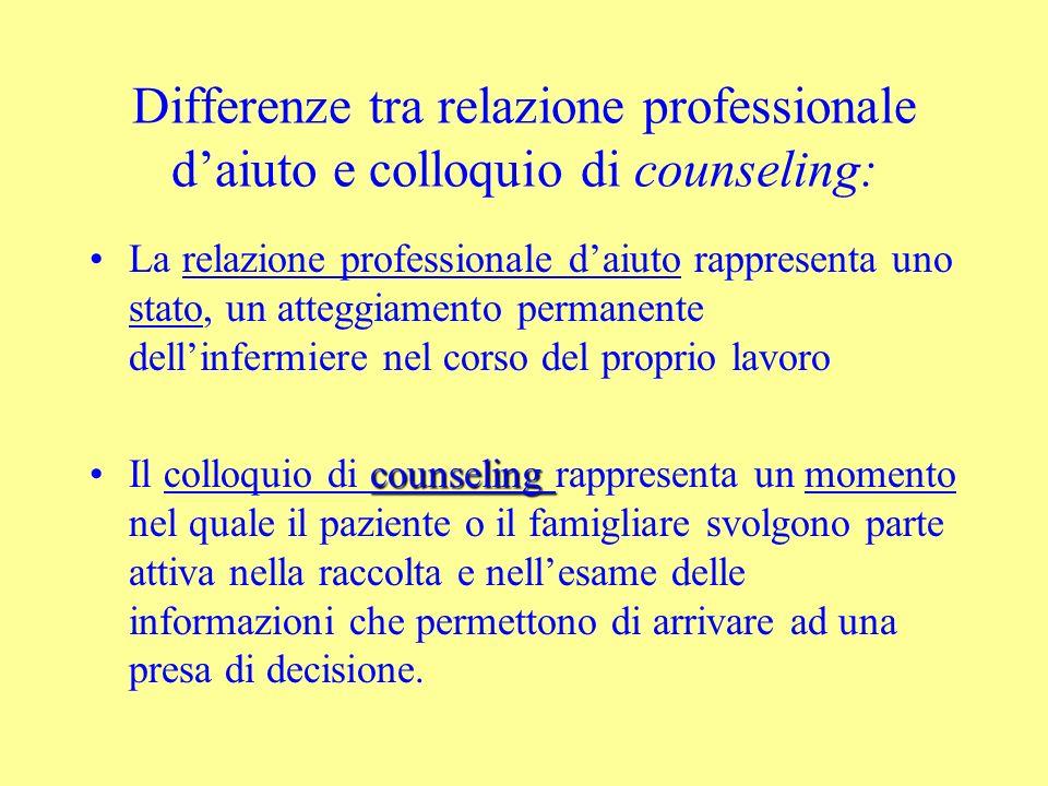 Differenze tra relazione professionale d'aiuto e colloquio di counseling: