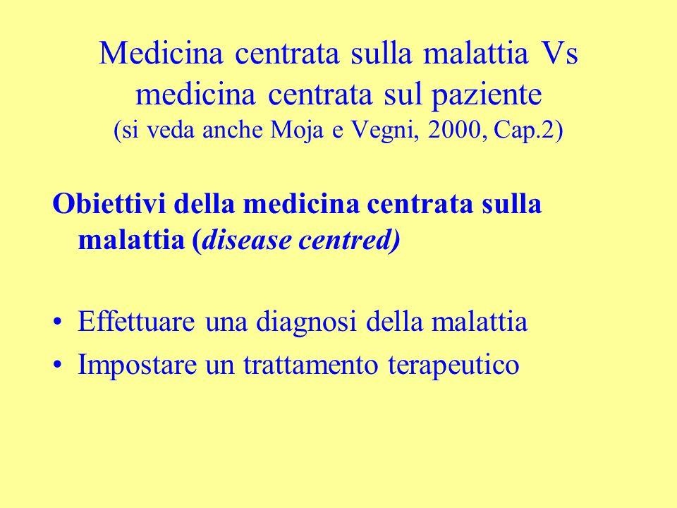 Medicina centrata sulla malattia Vs medicina centrata sul paziente (si veda anche Moja e Vegni, 2000, Cap.2)