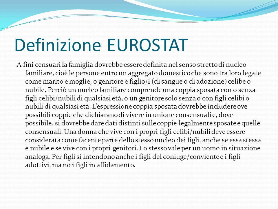 Definizione EUROSTAT