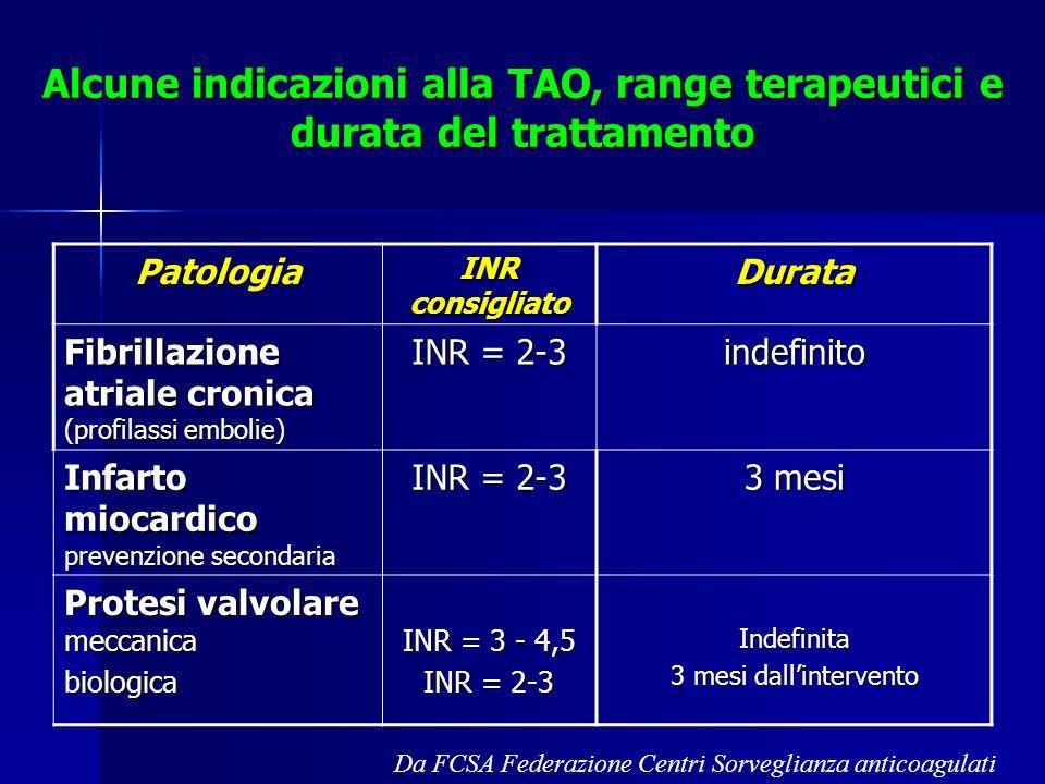 Alcune indicazioni alla TAO, range terapeutici e durata del trattamento