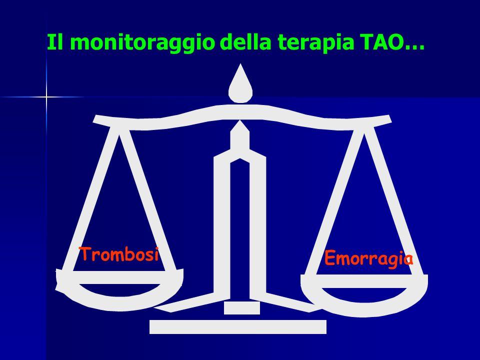 Il monitoraggio della terapia TAO…