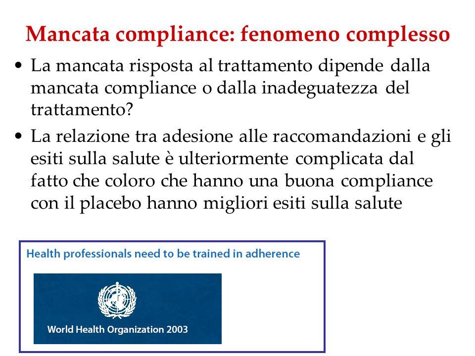 Mancata compliance: fenomeno complesso