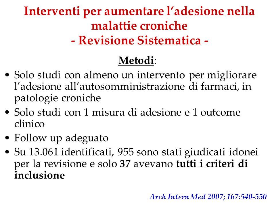 Interventi per aumentare l'adesione nella malattie croniche - Revisione Sistematica -
