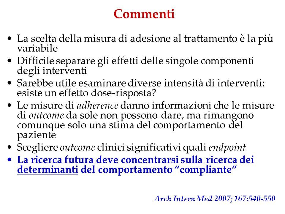 Commenti La scelta della misura di adesione al trattamento è la più variabile.