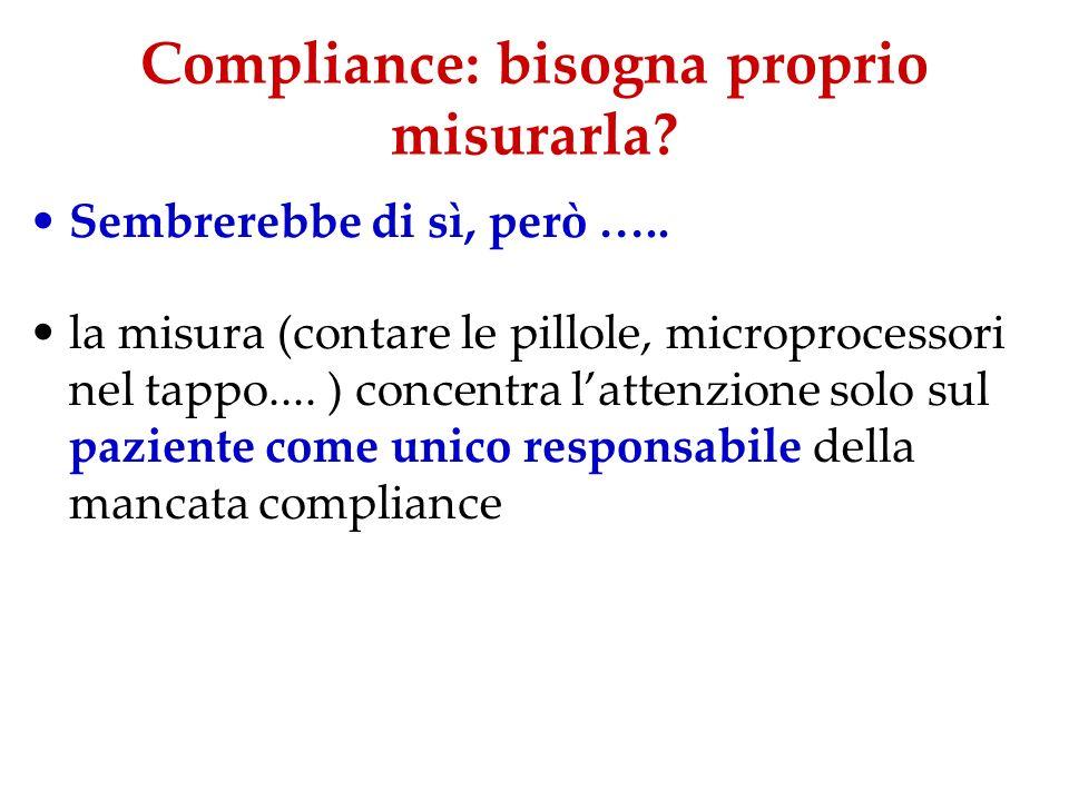 Compliance: bisogna proprio misurarla