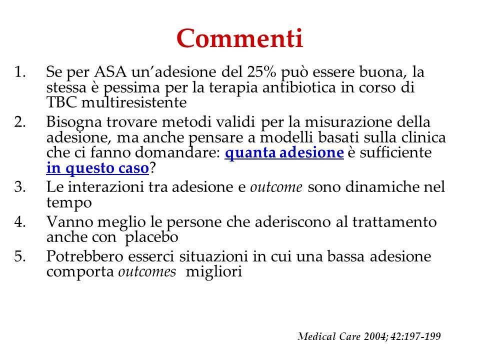 Commenti Se per ASA un'adesione del 25% può essere buona, la stessa è pessima per la terapia antibiotica in corso di TBC multiresistente.