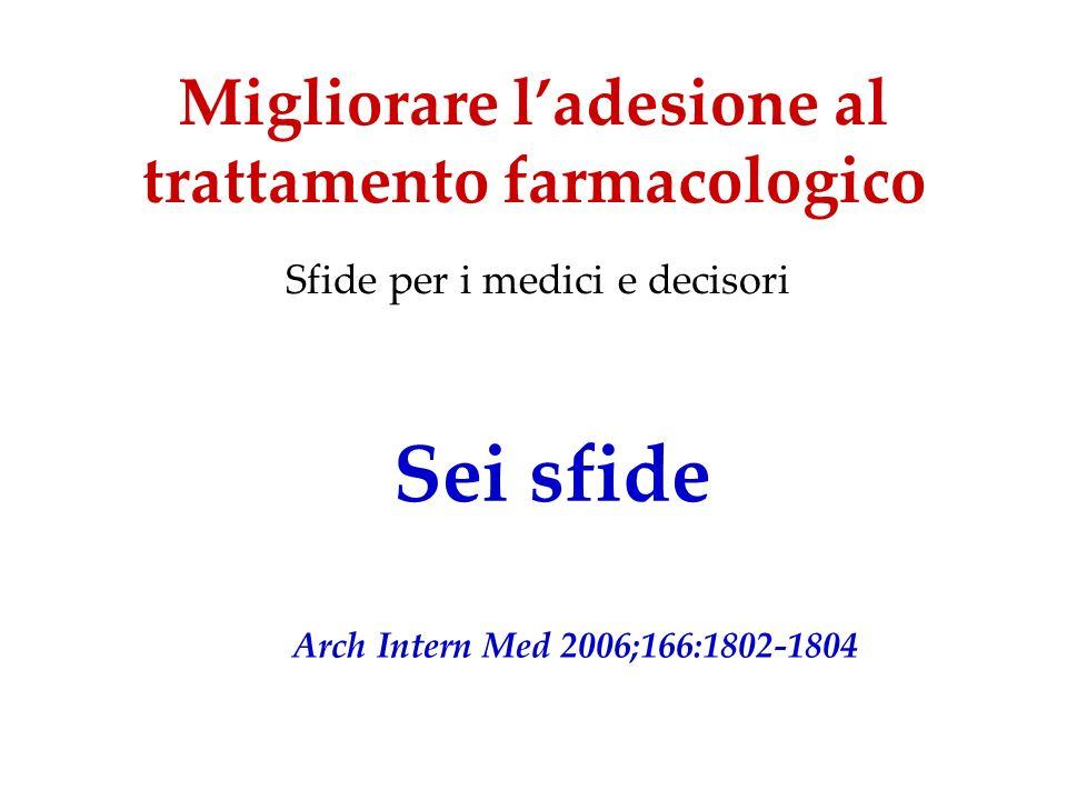 Migliorare l'adesione al trattamento farmacologico