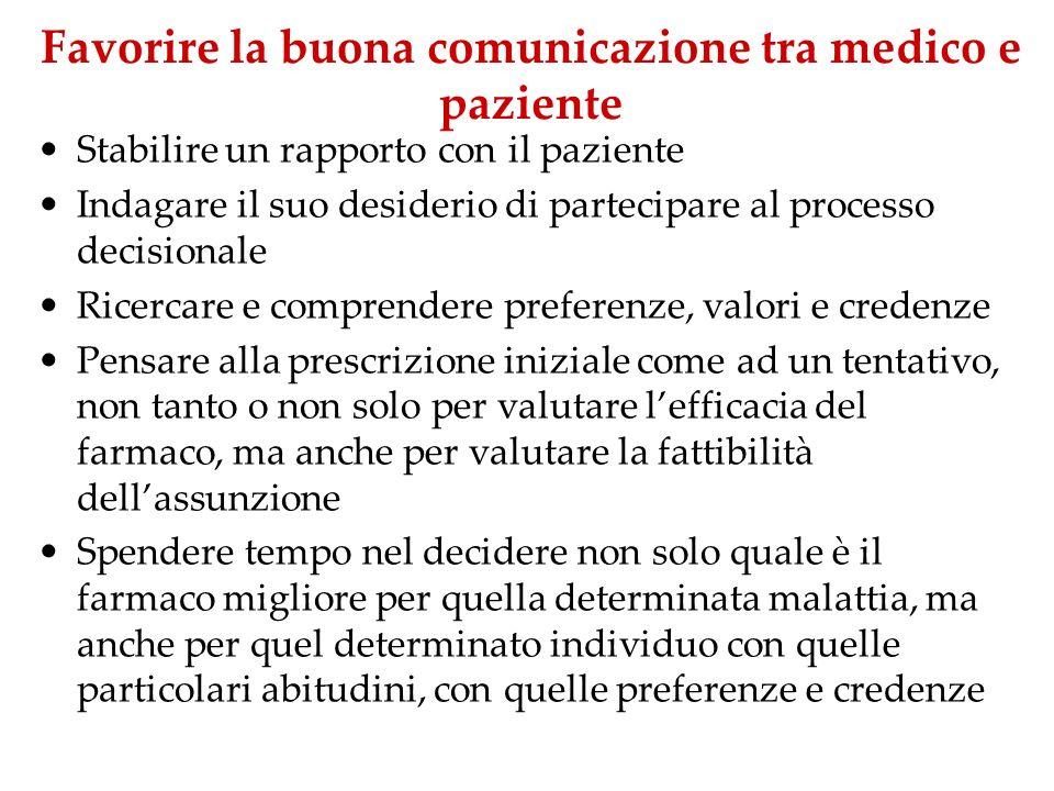 Favorire la buona comunicazione tra medico e paziente