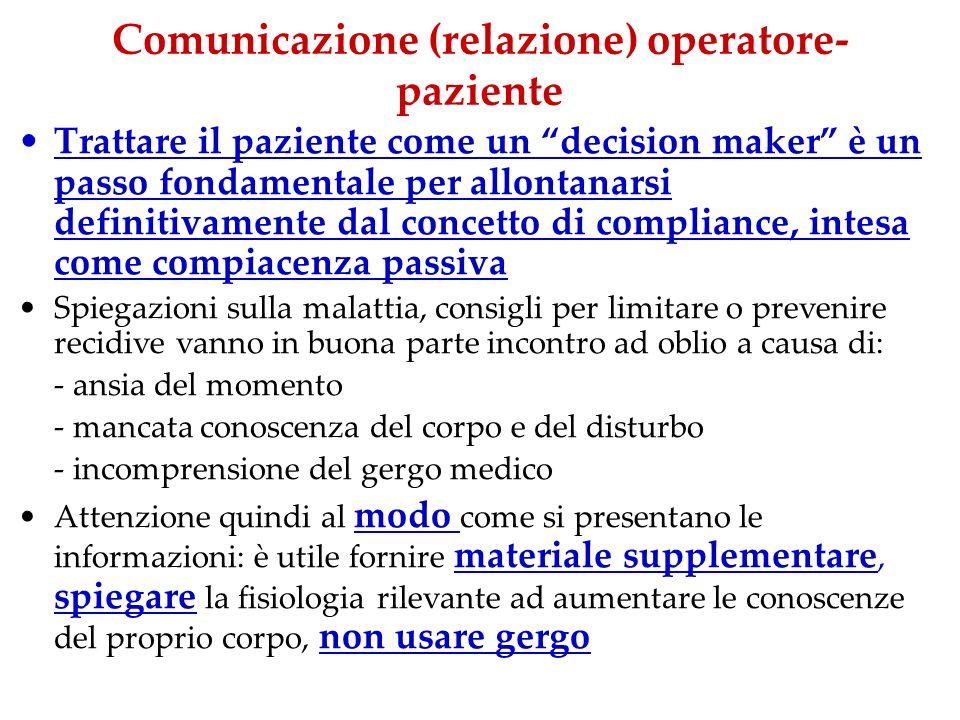Comunicazione (relazione) operatore-paziente