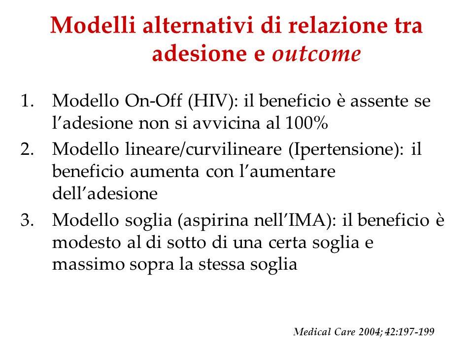 Modelli alternativi di relazione tra adesione e outcome