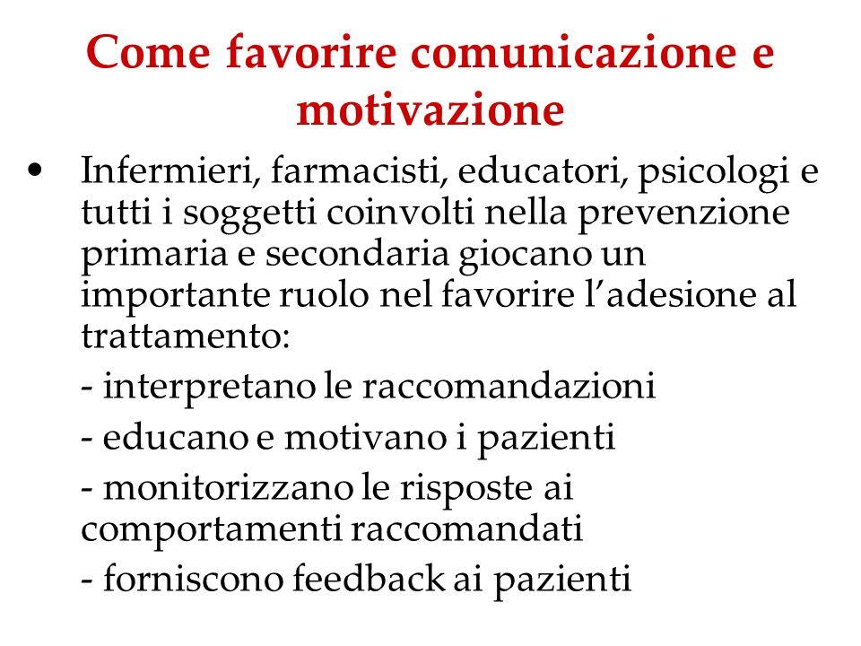 Come favorire comunicazione e motivazione