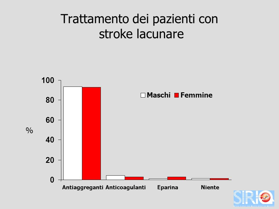 Trattamento dei pazienti con stroke lacunare