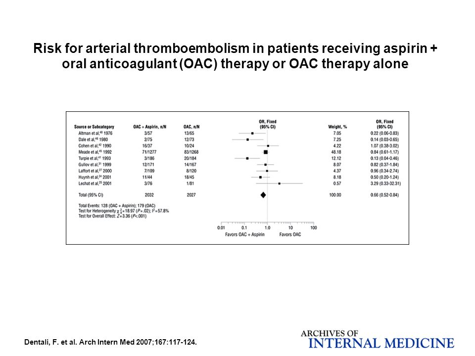 Risk for arterial thromboembolism in patients receiving aspirin + oral anticoagulant (OAC) therapy or OAC therapy alone