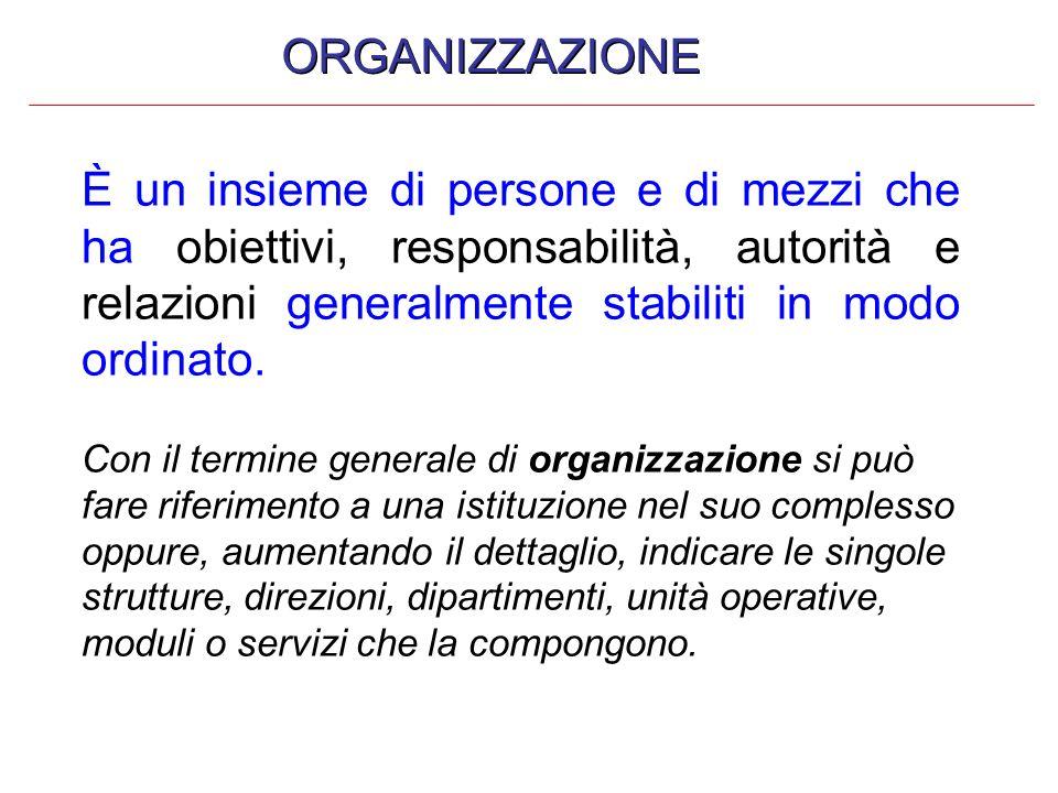ORGANIZZAZIONE È un insieme di persone e di mezzi che ha obiettivi, responsabilità, autorità e relazioni generalmente stabiliti in modo ordinato.