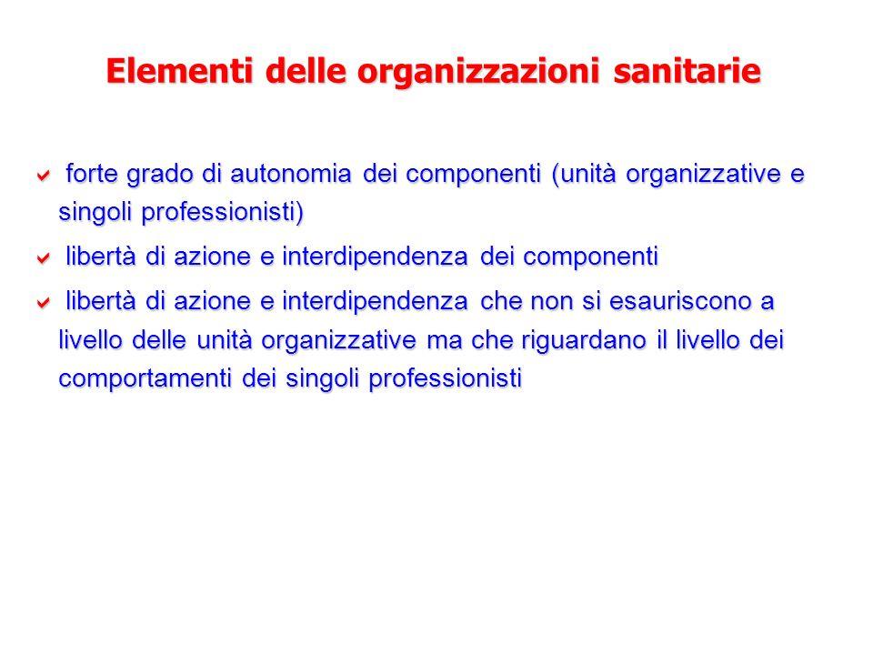 Elementi delle organizzazioni sanitarie